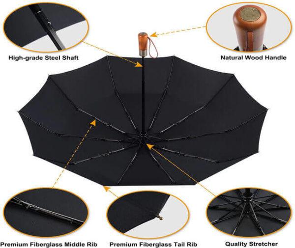 durable windproof automatic folding umbrella